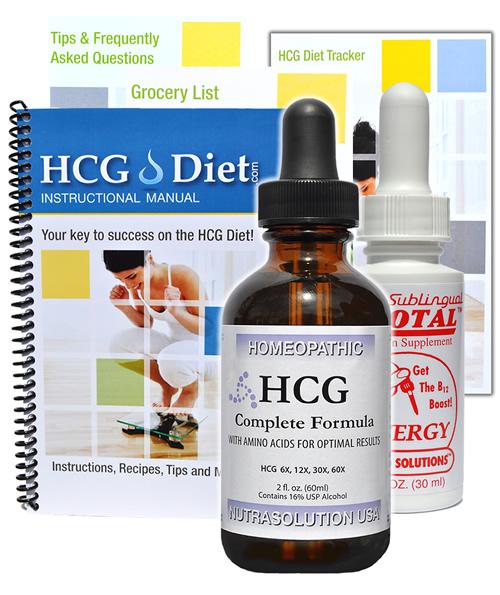 ABC (Ask Bret Contreras) – HCG Diet | Bret's Blog